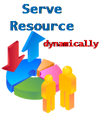 Portlet Serve Resource Phase / Lifecycle